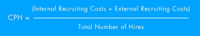 calculating cost per hire